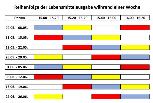 Zeitplan Mai